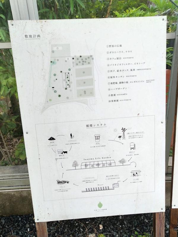 犬島くらしの植物園パネルの写真