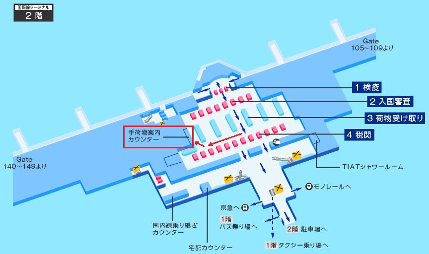 羽田空港手荷物受取エリアの図